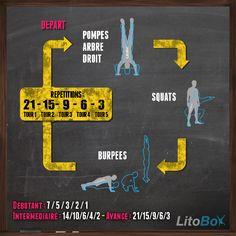 Entraînement de CrossFit sans matériel inspiré d'une épreuve qualificative pour les CrossFit Games 2014 !
