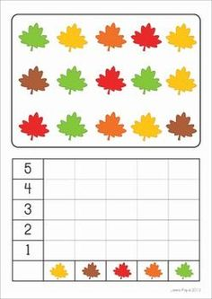 Math centers for kindergarten - autumn / fall. a page from the unit: count and graph fall leaves. Fall Preschool Activities, Preschool Math, Preschool Worksheets, Kindergarten Math, Autumn Theme, Autumn Fall, Math For Kids, Math Centers, Fall Crafts