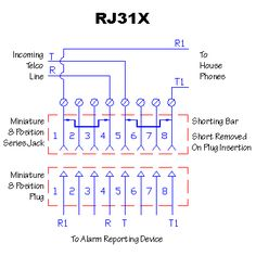 wiring harness diagram for a payphone google search wiring rj31x google search