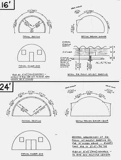 """Nissen Hut: """"one of the great design classics of the twentieth century"""" Hut House, Dome House, Dream Home Design, Tiny House Design, Building Design, Building A House, Tiny House Kits, Quonset Hut Homes, Camping Pod"""