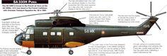 Aviones Caza y de Ataque: SA.330H Mejorado ejército francés y la versión de exportación con Turbomeca Turmo IVC motores y palas del rotor principal compuestas. Designado SA 330Ba por la Fuerza Aérea francesa. Todo sobrevivir Ejército Francés SA 330Bs convierte a esta norma.