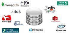 Bancos de dados NoSQL