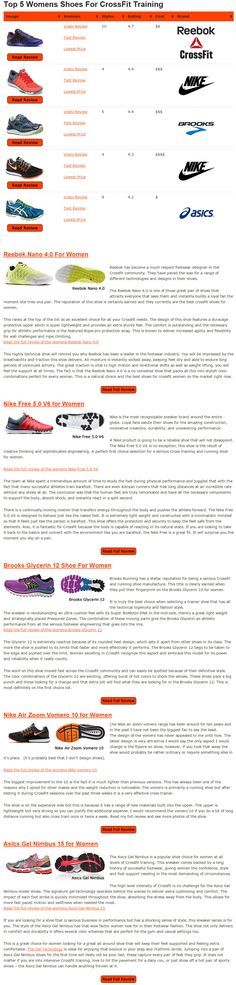 See the top 5 womens #crossfit shoes for 2015  We have compiled the top 5 after extensive testing. You can click on the image to see more in-depth information including videos, text reviews, photos and much much more. http://www.dsstuff.com/best-crossfit-shoes-men-women/ #crossfit #crossfitters #fitness #workout