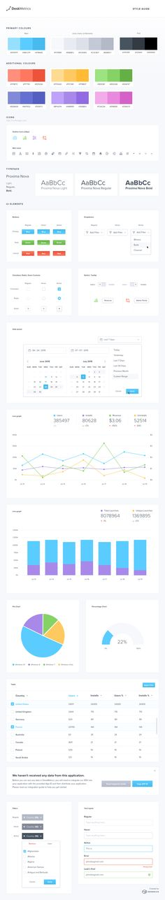 Dribbble - deskmetrics_ui_style_guide_-_full_view.png by Mateusz Dembek