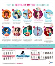 "This fun infographic from Merck/Serono points out the top 10 #fertility myths...some may surprise you but many are ""old wive's tales"" !"
