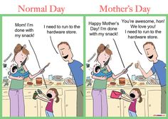 A Normal Day vs. Mother's Day