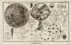 antique astronomy prints - Google Search