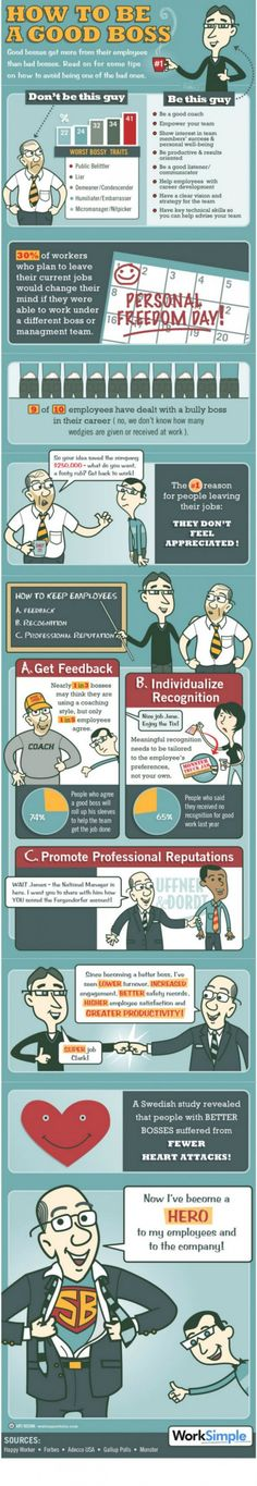 Are you a good boss? Most will probably say that they are, but a good way of finding out the kind of boss you are is by checking out the infographic below from Work Simple, which outlines the many characteristics of a good boss. Learn to be a good boss and you'll find work life a bit less stressful and a lot more productive.