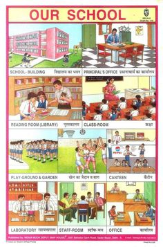 Collection of Indian school posters. Collection of Indian school posters. Classroom Charts, School Classroom, First Aid Poster, Learn Hindi, Staff Room, Learn English Words, History Of India, Motivational Quotes In Hindi, Charts For Kids