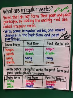 Great irregular verbs charts!