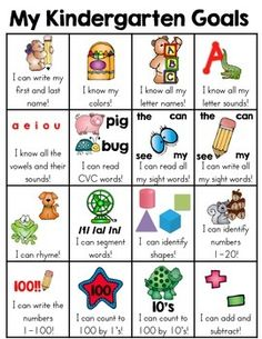 This kindergarten skill goal sheet that is a fun and very visual way for the kids to see what skills they have mastered. When a skill has been mastered, the child can put a sticker in the box. Excellent motivation to meet kindergarten goals. In my classroom, I have homework folders that have a clear sleeve on the back to keep the sheet.This form of communication allows students to see all the have learned as well as informing parents to see what their child has mastered and where they ...