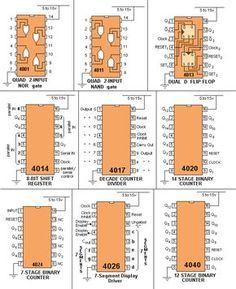 100 IC Circuits