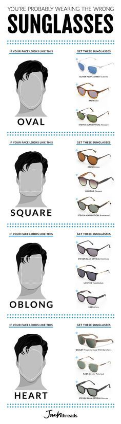 The Thread: You're Probably Wearing The Wrong Sunglasses Moda Men, Men Sunglasses Ray Ban, Face Shape Sunglasses, Men Sunglasses Fashion, Mens Sport Sunglasses, Sunglasses 2017, Luxury Sunglasses, Glasses For Men, Glasses For Your Face Shape