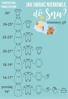 Newborn Room, Ideas Habitaciones, Future Mom, Baby Boom, Midwifery, Baby Health, Hospital Bag, Baby Time, Baby Hacks