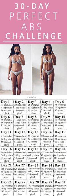Summer is knocking on the door so be ready-30-Day ABS challenge