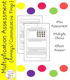Here's a quick assessment to assess students' comprehension on multiplication (focus mostly on arrays and commutative property).This work is licensed under a Creative Commons Attribution-NonCommercial-NoDerivatives 4.0 International License.