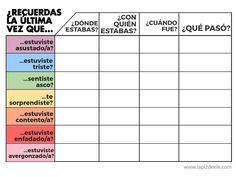 actividades emociones para adolescentes - BúsquedadeGoogle Spanish Classroom Activities, Spanish Teaching Resources, Coaching, Career Exploration, Elementary Counseling, Art Therapy Activities, Classroom Language, Learning Quotes, How To Speak Spanish