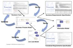 Msp programme blueprint example google search project programme img malvernweather Gallery