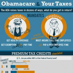Obamacare and Your Taxes