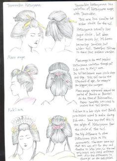 NIHONGAMI TUTORIAL 11 - Types of hairystyles for female: (continued) Katsuyama variations; Touroubin Katsuyama [variation Katsuyama mage + Touroubin], Maru mage [most popular Katsuyama variation, Edo era to Meiji era], Fukiwa [buke princesses or kabuki, Edo era], by ShotaKotake.