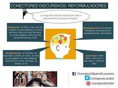 Conectores discursivos: reformuladores (B1-C1).