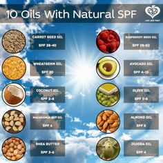 Consider using oils with natural SPF instead of commercial sunscreen (often laden with toxic chemicals and other dangerous ingredients):  Natural Sunscreen: 10 Oils with SPF [Infographic]