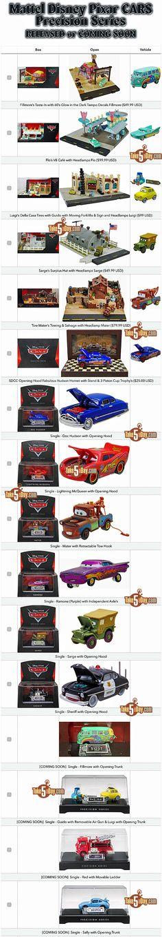 Mattel Disney Pixar CARS: Precision Series Playsets, Singles Update & Checklist 2017