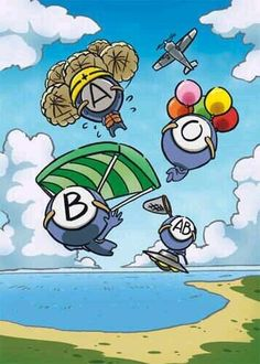 Lihat deh :D Persiapannya si A, Bebasnya si B, Nyantainya si O, dan Gayanya si AB →