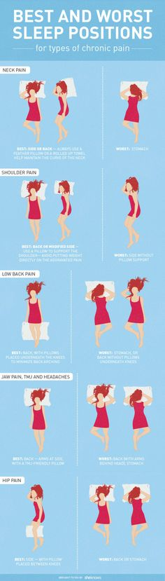 Dealing with chronic pain is not fun but some of us have to put up with it. How your sleep can affect your neck shoulder back and other areas dealing with pain. This infographic from She Knows covers best and worst sleeping positions for chronic pain: Jaw Pain, Neck Pain, Sore Neck, Health Tips, Health And Wellness, Health Fitness, News Health, Health Facts, Síndrome De Ehlers Danlos