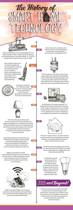 Loving this history of smart homes from #attclient