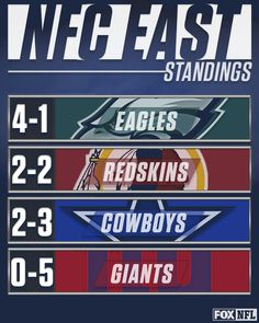 fa3c8f61d 379 Best NFL - NFC East images