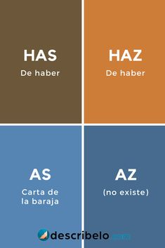 Spanish Grammar, Spanish Vocabulary, Spanish Words, Spanish Language Learning, Spanish Teacher, Spanish Classroom, Spanish Lessons, How To Speak Spanish, New Words