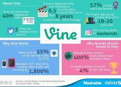 Video-Boom: Ein Viertel aller US-Teens nutzen Vine; mobile Videos +400 Prozent in 2 Jahren