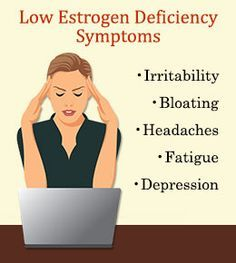 Hormone imbalance is the root cause of major disorders and illnesses in both men and women. The present article describes low estrogen side effects in women. Read on, to know the causes of estrogen deficiency and how estrogen levels can be improved. Low Estrogen Symptoms, Low Testosterone Symptoms, Testosterone Levels, Menopause Symptoms, Progesterone Deficiency, Estrogen Dominance, Low Blood Pressure, Supplements For Women, Vitamins For Women