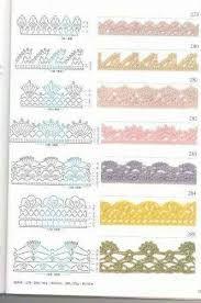 Resultado de imagen para patrones de puntillas tejidas a ganchillo o crochet de dos colores