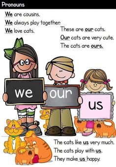 English Grammar For Kids, Learning English For Kids, Teaching English Grammar, English Lessons For Kids, English Worksheets For Kids, Kids English, Learn English Words, English Reading, English Activities