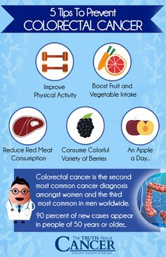 March is National Colorectal Cancer Awareness Month. Find out 5 prevention tips you can start today that reduce your risk of this common type of cancer. // The Truth About Cancer