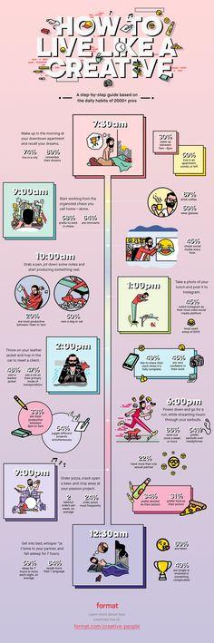 Das Leben von Kreativen als illustrierte Infografik