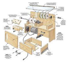Multi-Wheel Sharpening Station | Woodsmith Plans