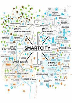Carte SmartCity Ville intelligente