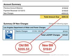 Homeowners Are Furious With Their Power Company!