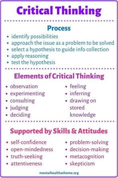 Study Skills, Writing Skills, Study Tips, Logic And Critical Thinking, Critical Thinking Activities, Reasoning Test, Professor, Media Literacy, Marca Personal
