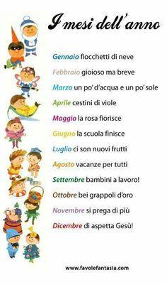 Learning Italian Language ~ I mesi dell'anno (The Months of the Year)Dicembre… Italian Grammar, Italian Vocabulary, Italian Phrases, Italian Words, Italian Quotes, Italian Language, Learn To Speak Italian, Italian Lessons, Language Study