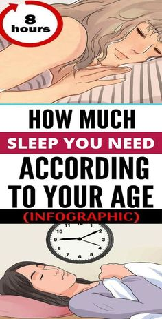 Here's How Much Sleep You Need According to Your Age (infographic) - Health and Wellness Tips Health Motivation, Weight Loss Motivation, Weight Loss Juice, Wellness Plan, Feeling Sleepy, Sleeping Too Much, Herbs For Health, Health And Fitness Articles, Health Fitness