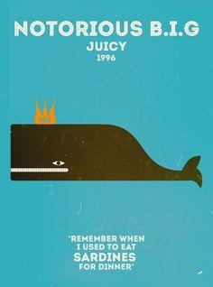 Rap Posters by Zaven Jajjar of Notorious B.I.G. - Juicy