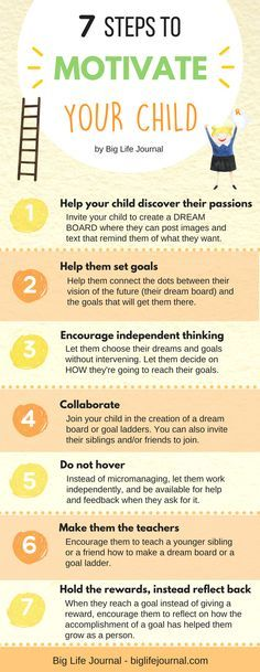 How To Motivate Your Child is part of Parenting skills - Convincing your children to do things they don't want to do can be challenging Try these 7 effective steps to motivate your child (based on science) Kids And Parenting, Parenting Hacks, Parenting Classes, Gentle Parenting, Parenting Quotes, Natural Parenting, Parenting Styles, Parenting Plan, Foster Parenting