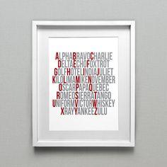 Aviation Alphabet Art Airplane Nursery Phonetic by AddisonAndLake