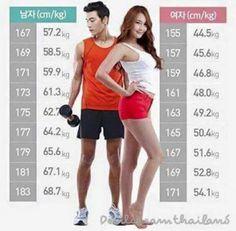 Ideas For Ideal Weight Model Iu Diet, Kpop Workout, Loose Weight Quick, Korean Diet, Weight Charts, 49er, Ideal Body, Transformation Body, Weight Loss Motivation