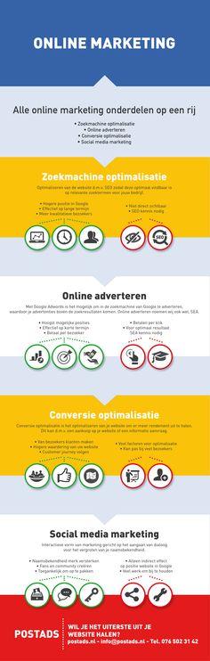 Online marketing zorgt voor meer rendement uit online kanalen. Daarnaast bestaat het uit een aantal onderdelen om meer aanvragen en verkopen van kwalitatieve bezoekers via een website te krijgen. Wil je weten welke? Wij leggen het je graag uit met de #PostAds infographic. Ga naar de website voor meer uitleg: http://postads.nl/blog/wat-is-online-marketing. #SEO #SEA #conversion #optimalisation #social #media
