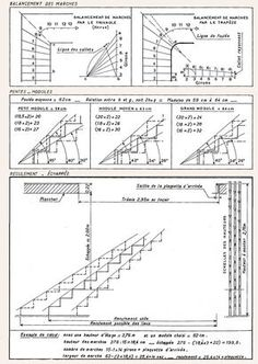 Escalier Spiral Staircase Plan, Stair Plan, Staircase Design, Architecture Concept Drawings, Stairs Architecture, Architecture Details, Types Of Stairs, Building Stairs, Steel Stairs